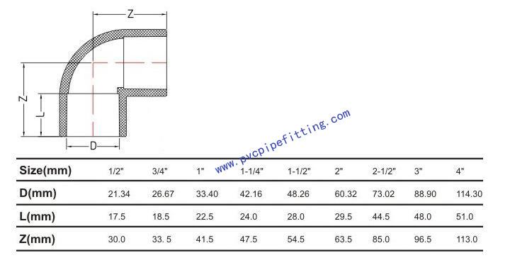 SCH40 PVC FITTING 90 DEG ELBOW size