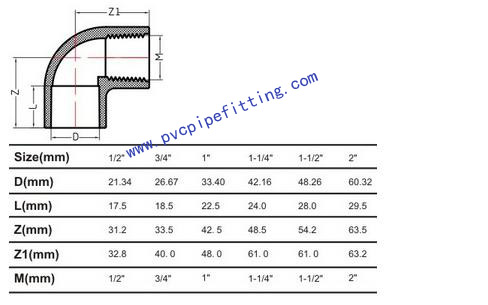 SCH40 PVC FITTING 90 DEG FEMALE ELBOW size