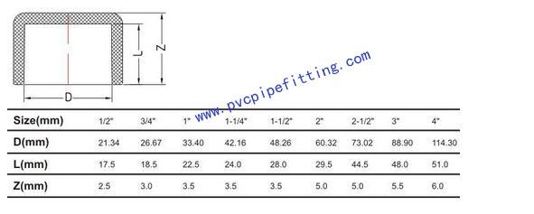SCH40 PVC FITTING CAP size