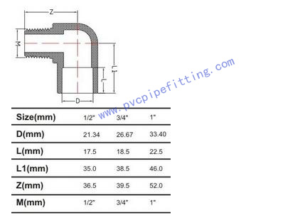 SCH40 PVC FITTING FEMALE ELBOW size