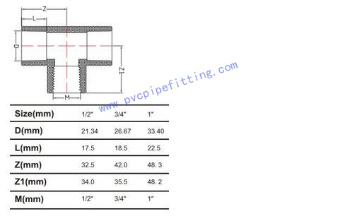 SCH40 PVC FITTING FEMALE TEE size