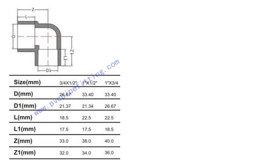 SCH40 PVC FITTING REDUCING ELBOW size