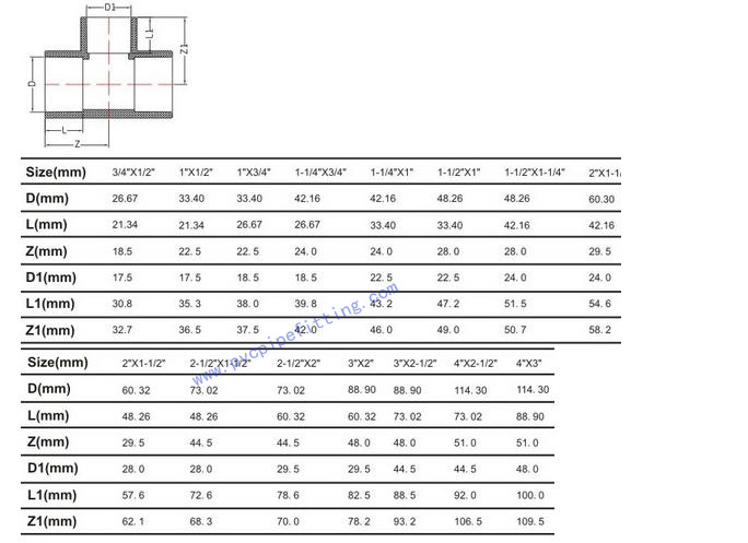 SCH40 PVC FITTING REDUCING TEE size