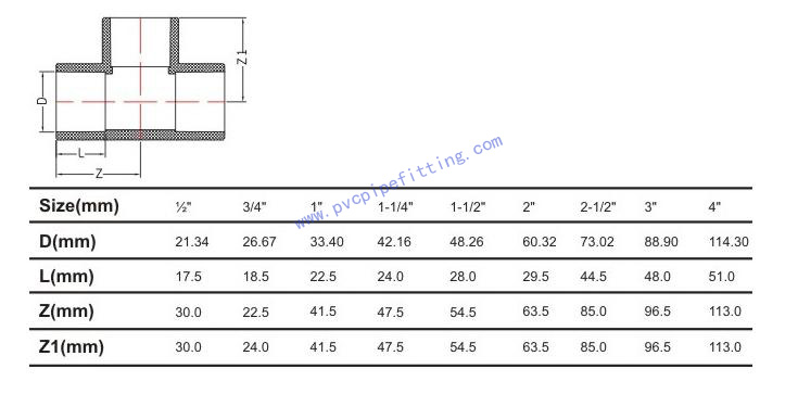 SCH40 PVC FITTING TEE size
