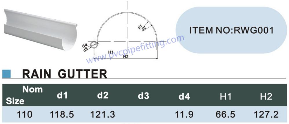 110mm half round pvc gutter size