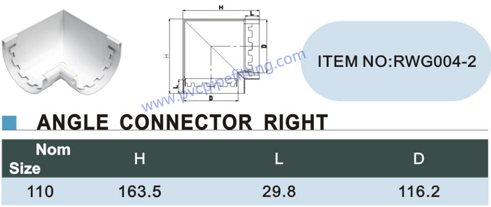 110mm pvc gutter 90 deg connector right size