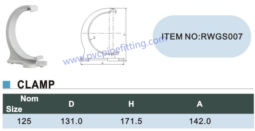 125MM pvc gutter Clamp size