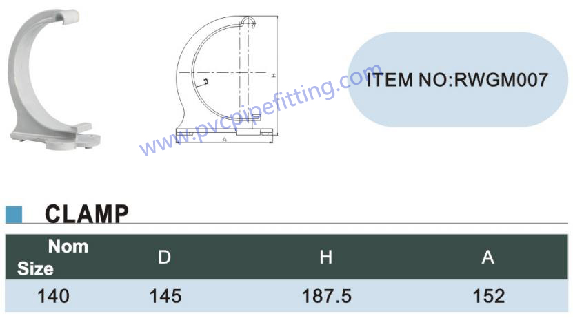 140MM PVC GUTTER Clamp size
