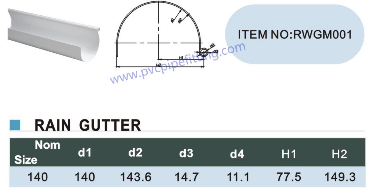 140MM Rain gutter size