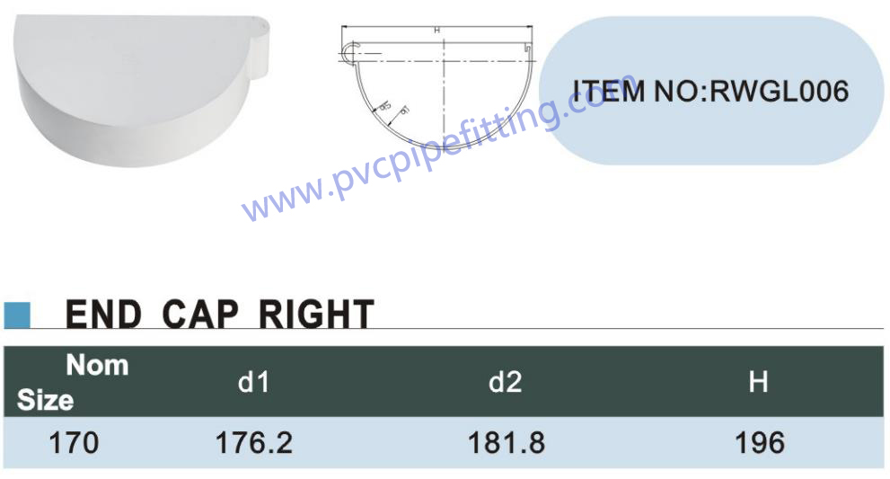 170MM PVC GUTTER end cap right size