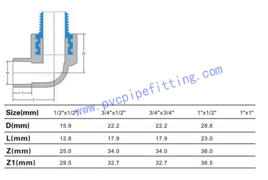 CPVC ASTM D2846 MALE ELBOW(COPPER THREAD) SIZE