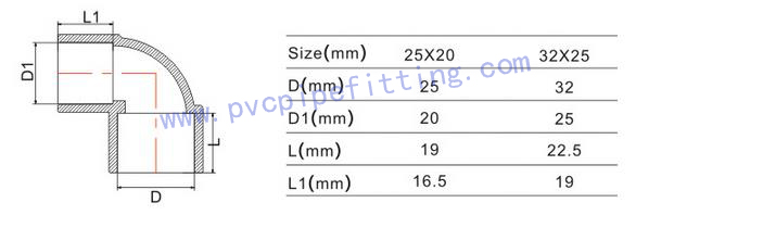 DIN PVC FITTING REDUCING ELBOW SIZE