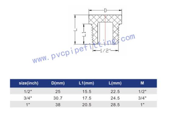 IPS PPH THREADED FITTING MALE PLUG II size