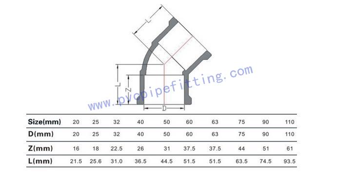 NBR PVC FITTING 45°ELBOW SIZE