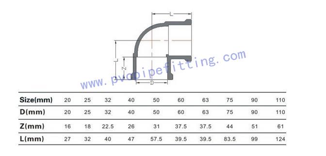 NBR PVC FITTING ELBOW SIZE