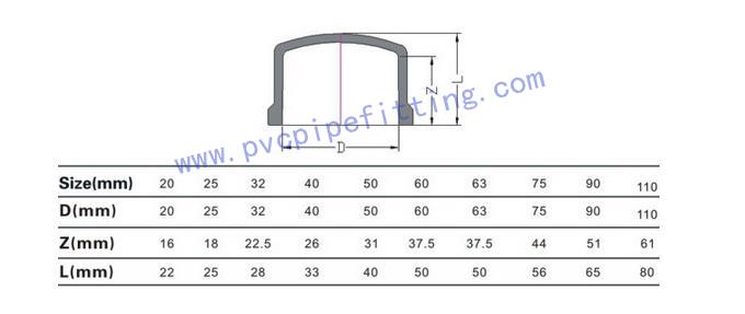 NBR PVC FITTING END CAP SIZE