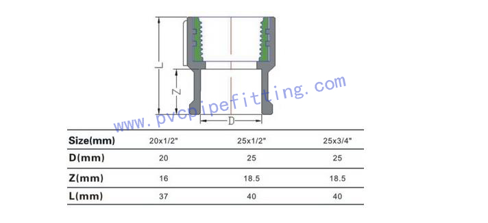NBR PVC FITTING FEMALE COUPLING(COPPER THREAD) SIZE