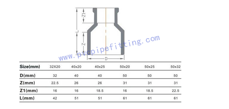 NBR PVC FITTING REDUCING COUPLING new SIZE