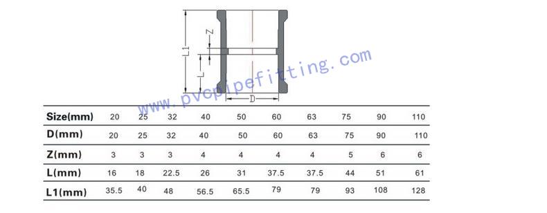 NBR PVC FITTING WELDABLE SOCKET SIZE
