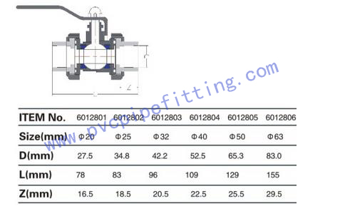 PPR FITTING BRASS BALL VALVE WITH DOUBLE UNION SIZE