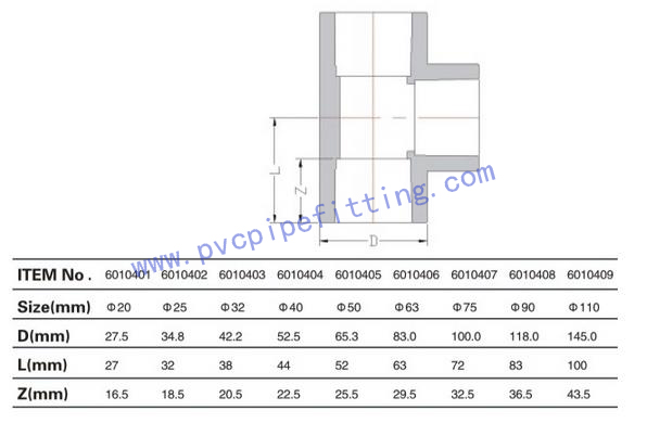 PPR FITTING EQUAL TEE SIZE