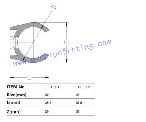 PVC BSP THREADABLE FITTING CLAMP SIZE