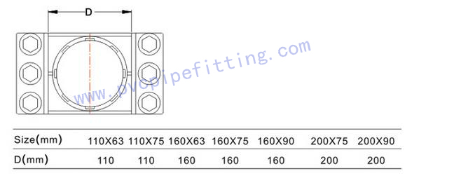 PVC FITTING ADDING EXIT DIN SIZE