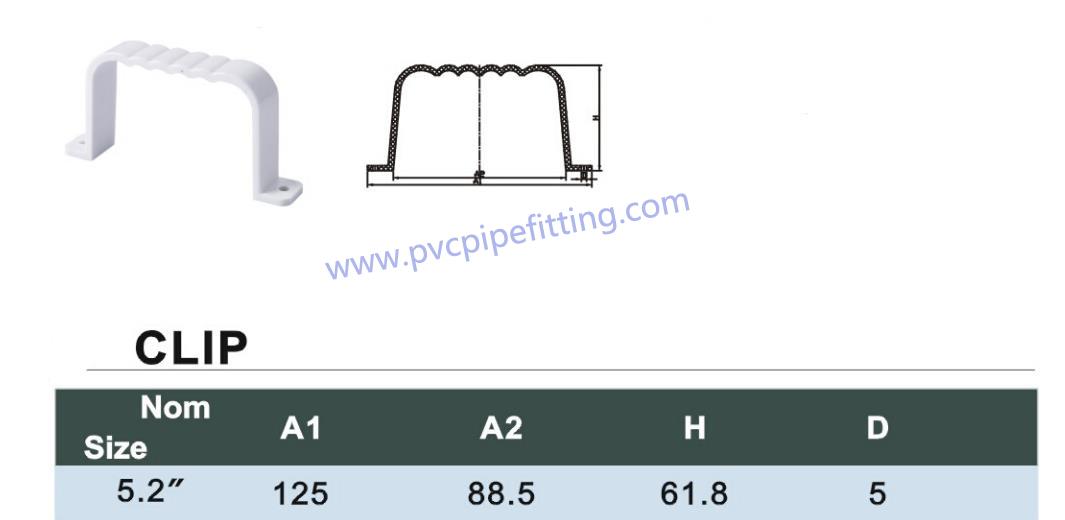 PVC GUTTER CLIP size