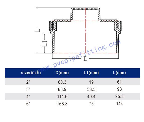 SCHEDULE 40 PVC DWV FITTING ADAPTER WITH PLUG (SP)(ASTM D2665) SIZE