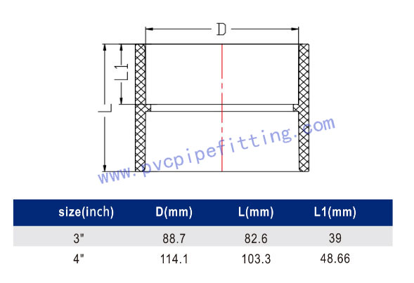 SCHEDULE 40 PVC DWV FITTING COUPLING(ASTM D2665) SIZE