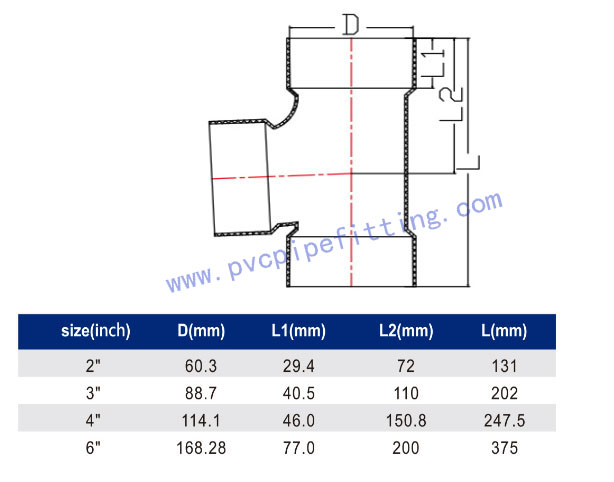 SCHEDULE 40 PVC DWV FITTING SANITARY TEE (ASTM D2665) SIZE