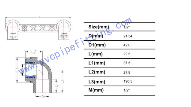 SCHEDULE 80 CPVC FITTING DOUBLE COPPER FEMALE THREAD ELBOW SIZE