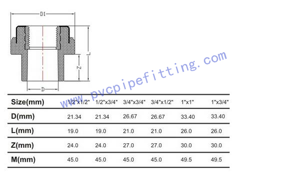 SCHEDULE 80 PVC FITTING FEMALE COUPLING(COPPER THREAD) SIZE
