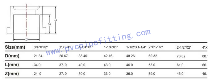 SCHEDULE 80 PVC FITTING REDUCING RING SIZE