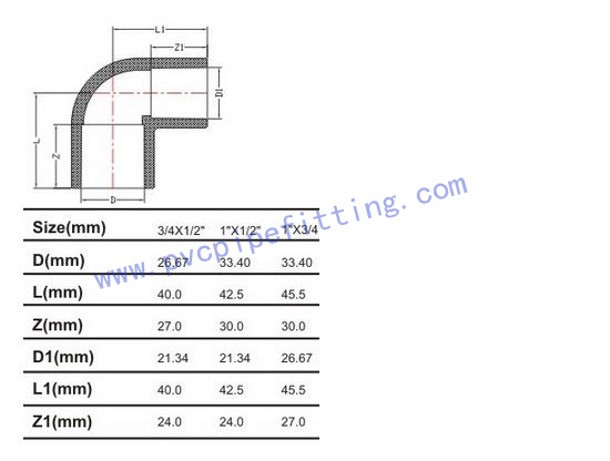 SCHEDULE PVC FITTING REDUCING ELBOW SIZE