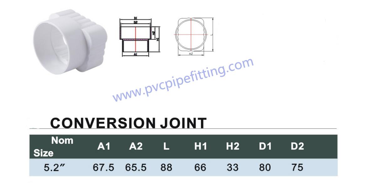 pvc gutter CONVERSION JOINT size