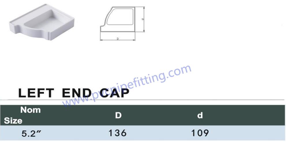pvc gutter left end cap size