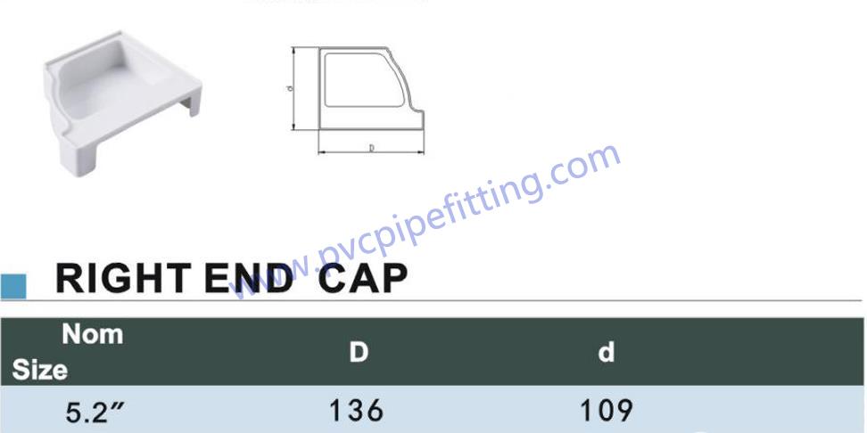 pvc gutter right end cap size