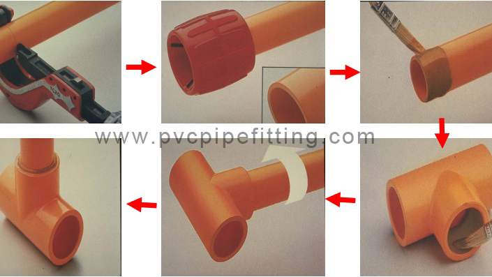 Installation-process-of-CPVC-fire-pipes-and-fittings