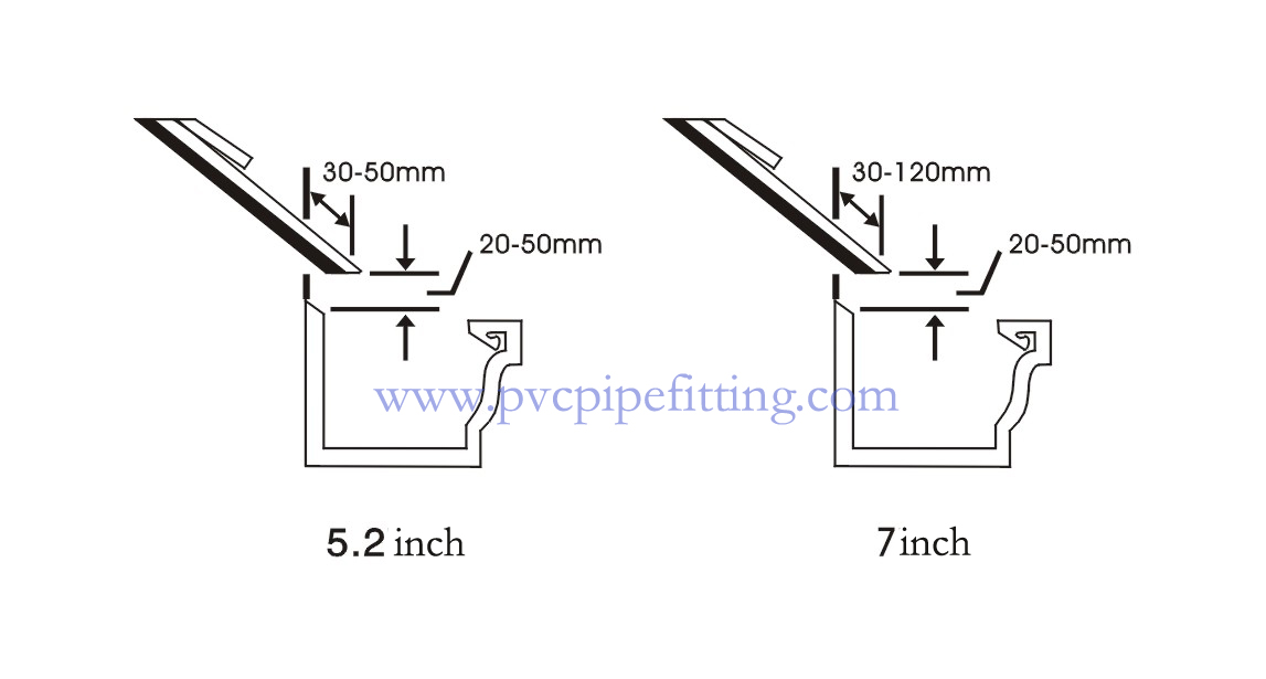 Roof structure drawing of PVC falling water system